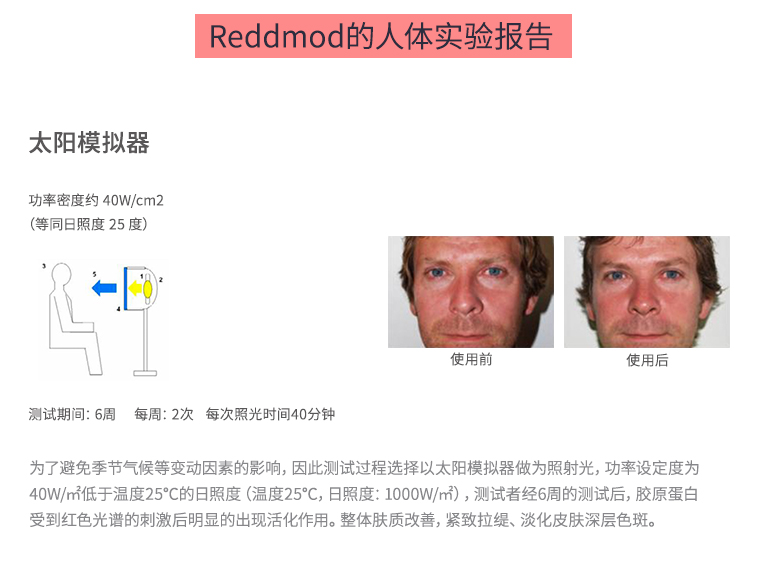 Reddmod的人体实验报告.jpg
